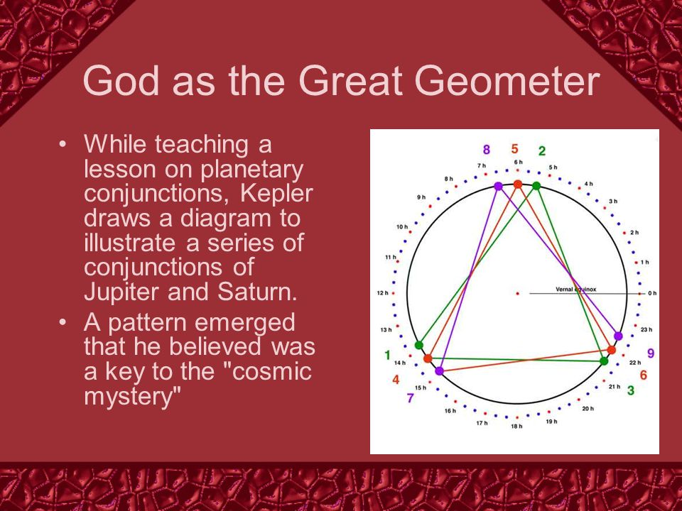 God as the Great Geometer While teaching a lesson on planetary conjunctions, Kepler draws a diagram to illustrate a series of conjunctions of Jupiter and Saturn.