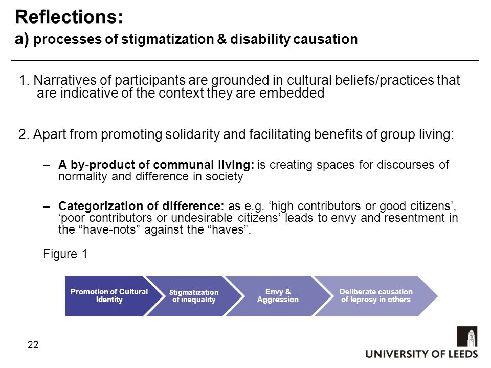 22 Reflections: a) processes of stigmatization & disability causation 1.