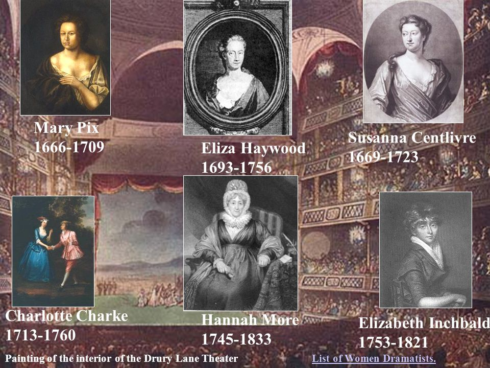 Painting of the interior of the Drury Lane Theater List of Women Dramatists.List of Women Dramatists.