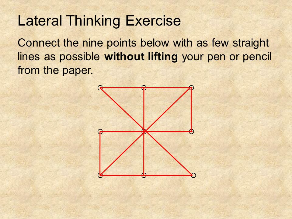 O O O OO O OO O Lateral Thinking Exercise Connect the nine points below with as few straight lines as possible without lifting your pen or pencil from