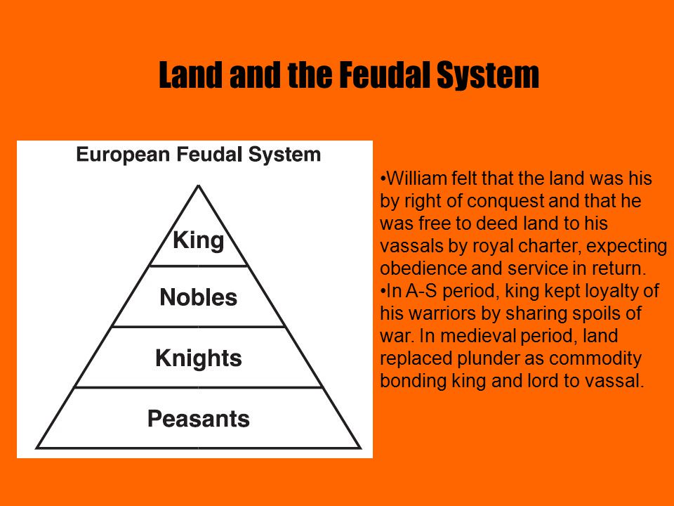 Land and the Feudal System After the invasion, William retained much of the gained land.