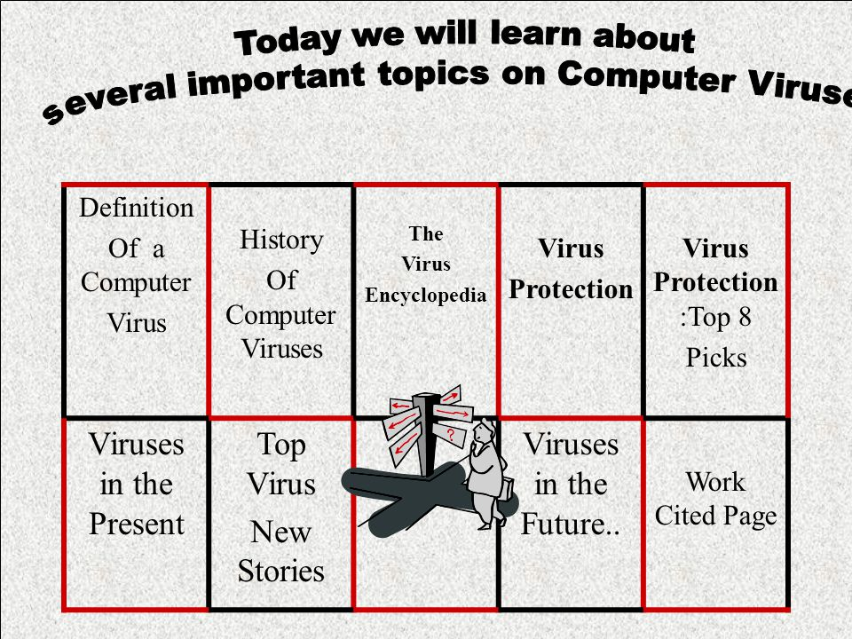 Definition Of a Computer Virus History Of Computer Viruses The Virus Encyclopedia Virus Protection Virus Protection :Top 8 Picks Viruses in the Presen