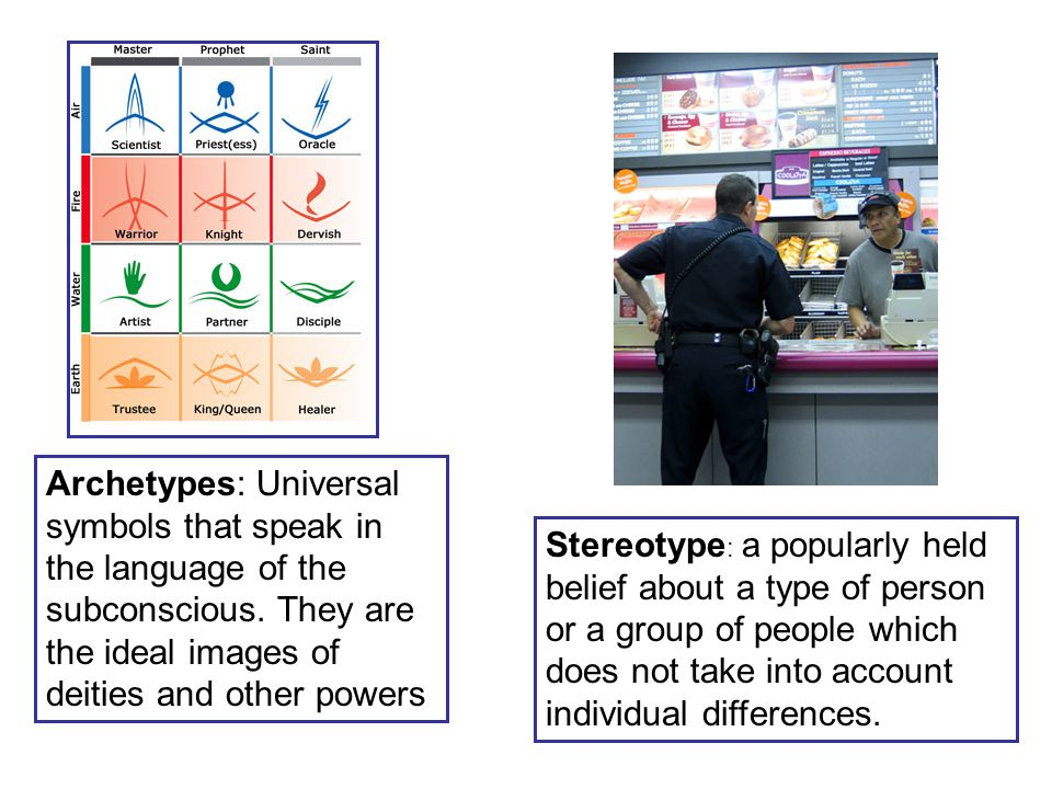 Archetypes: Universal symbols that speak in the language of the subconscious. They are the ideal images of deities and other powers Stereotype : a pop