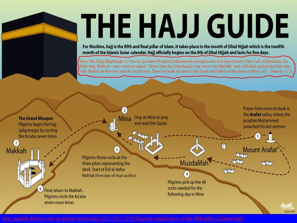 http://english.alarabiya.net/en/special-reports/hajj-2013/2013/10/03/Hajj-the-significance-of-the-fifth-pillar-of-Islam.html Since the Hajj (Pilgrimag