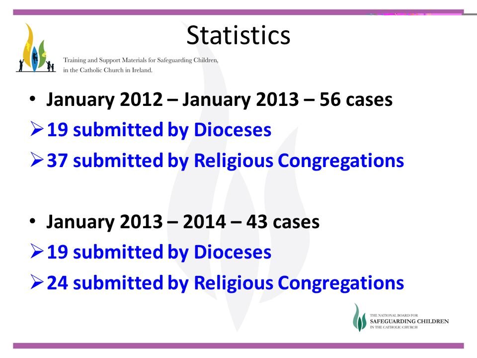 Statistics January 2012 – January 2013 – 56 cases  19 submitted by Dioceses  37 submitted by Religious Congregations January 2013 – 2014 – 43 cases