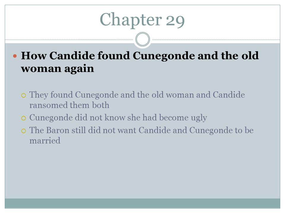 Chapter 29 How Candide found Cunegonde and the old woman again  They found Cunegonde and the old woman and Candide ransomed them both  Cunegonde did not know she had become ugly  The Baron still did not want Candide and Cunegonde to be married