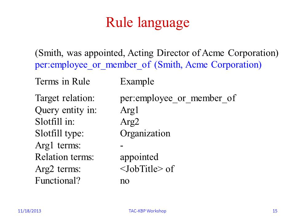 Rule language 11/18/2013TAC-KBP Workshop15 (Smith, was appointed, Acting Director of Acme Corporation) per:employee_or_member_of (Smith, Acme Corporation) Terms in RuleExample Target relation:per:employee_or_member_of Query entity in:Arg1 Slotfill in:Arg2 Slotfill type:Organization Arg1 terms:- Relation terms:appointed Arg2 terms: of Functional?no