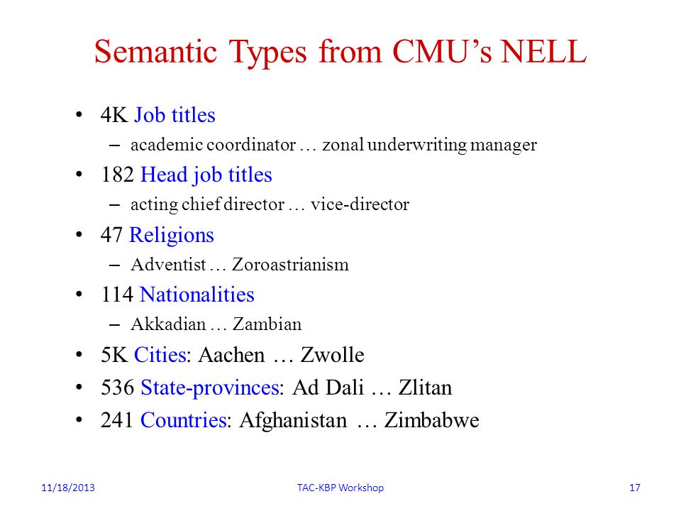 Semantic Types from CMU's NELL 4K Job titles – academic coordinator … zonal underwriting manager 182 Head job titles – acting chief director … vice-director 47 Religions – Adventist … Zoroastrianism 114 Nationalities – Akkadian … Zambian 5K Cities: Aachen … Zwolle 536 State-provinces: Ad Dali … Zlitan 241 Countries: Afghanistan … Zimbabwe 11/18/2013TAC-KBP Workshop17