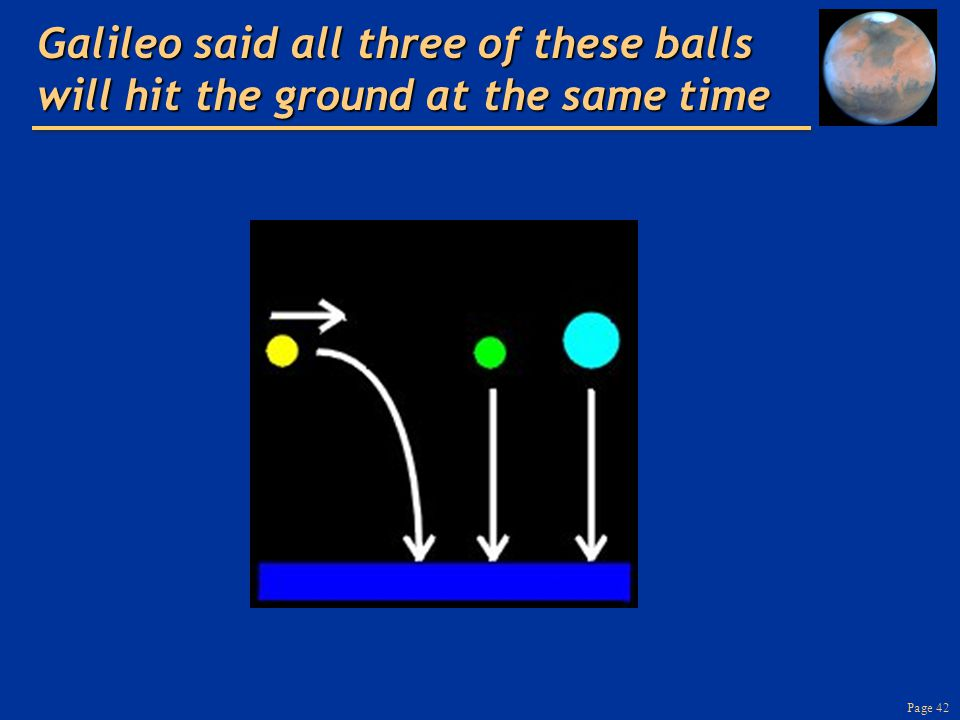 Page 42 Galileo said all three of these balls will hit the ground at the same time