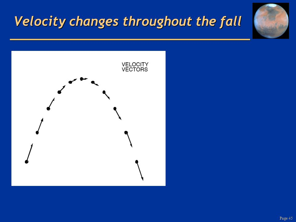 Page 45 Velocity changes throughout the fall