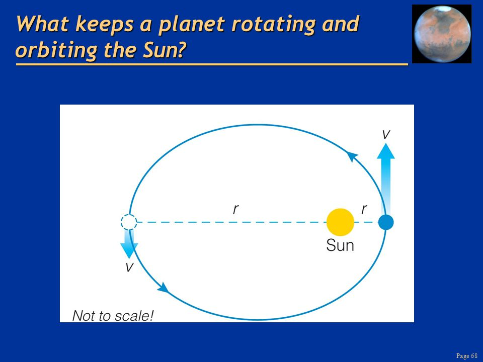 Page 68 What keeps a planet rotating and orbiting the Sun?