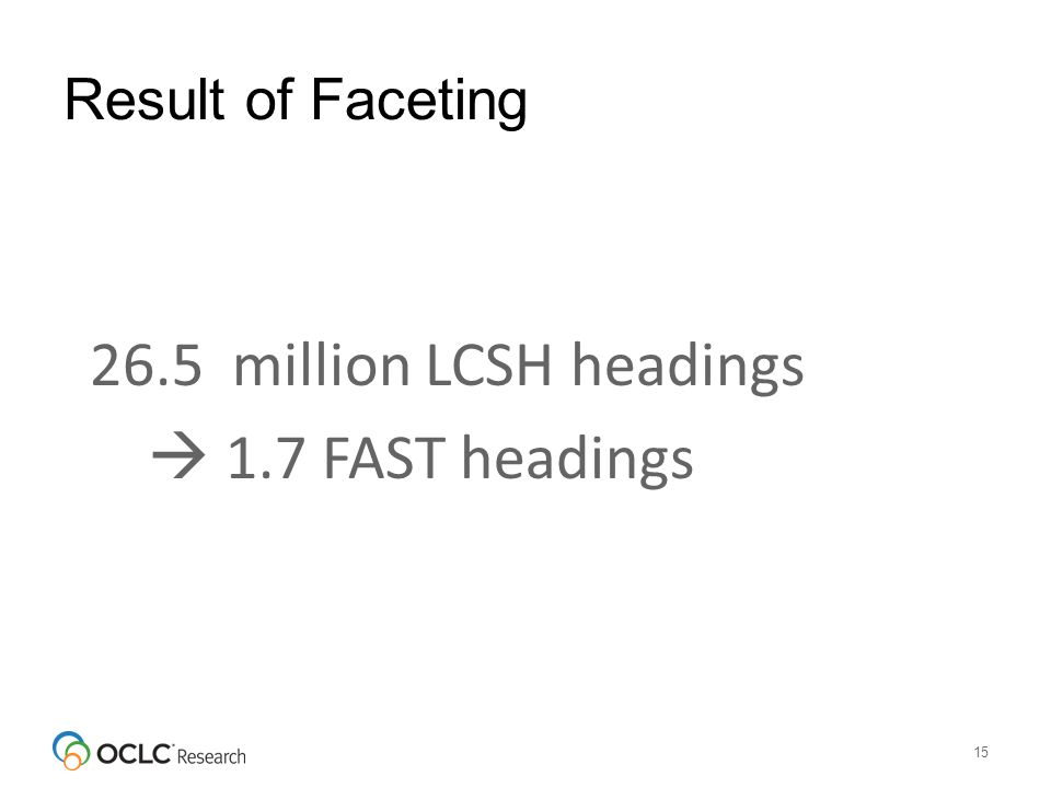 Result of Faceting 15 26.5 million LCSH headings  1.7 FAST headings