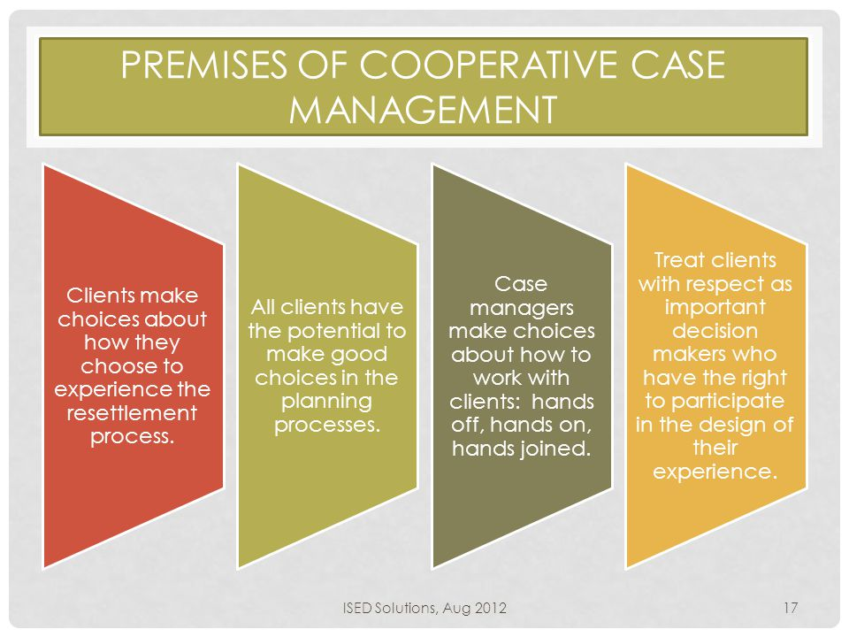 PREMISES OF COOPERATIVE CASE MANAGEMENT Clients make choices about how they choose to experience the resettlement process.