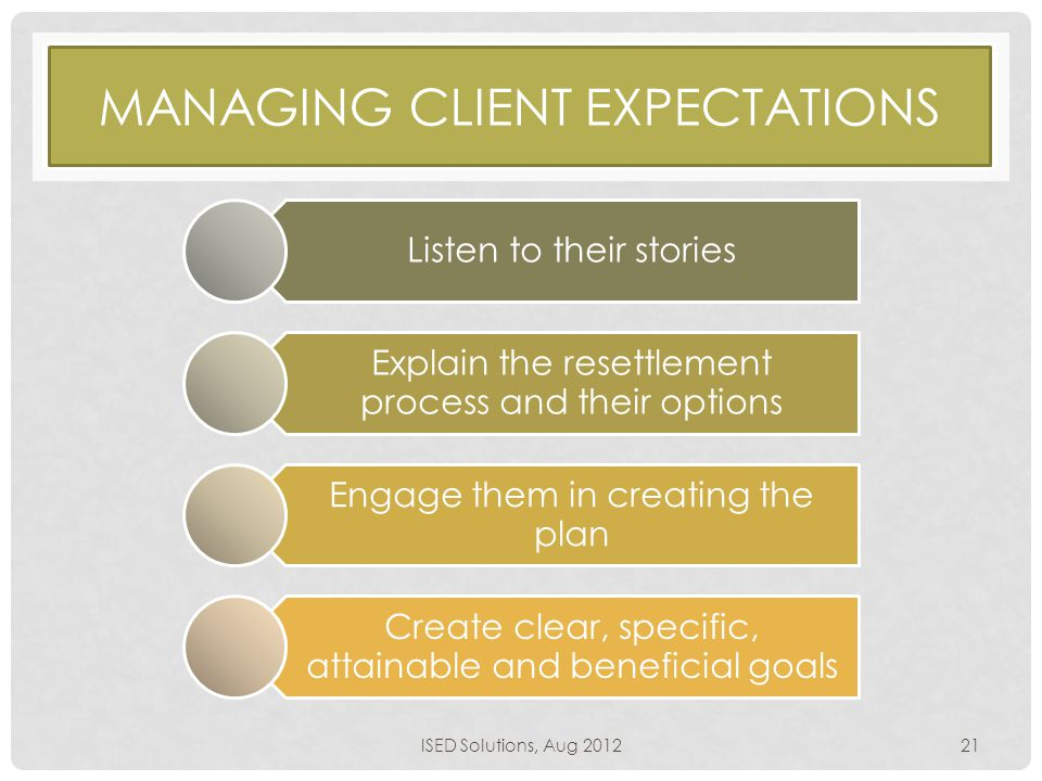 MANAGING CLIENT EXPECTATIONS Listen to their stories Explain the resettlement process and their options Engage them in creating the plan Create clear, specific, attainable and beneficial goals ISED Solutions, Aug 201221