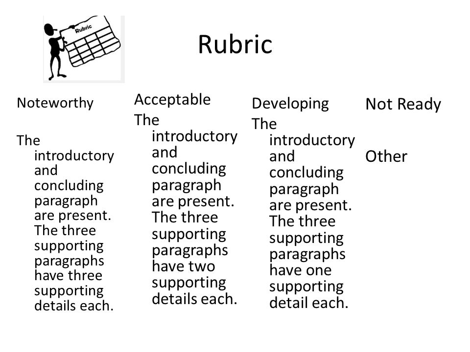 Rubric Noteworthy The introductory and concluding paragraph are present.