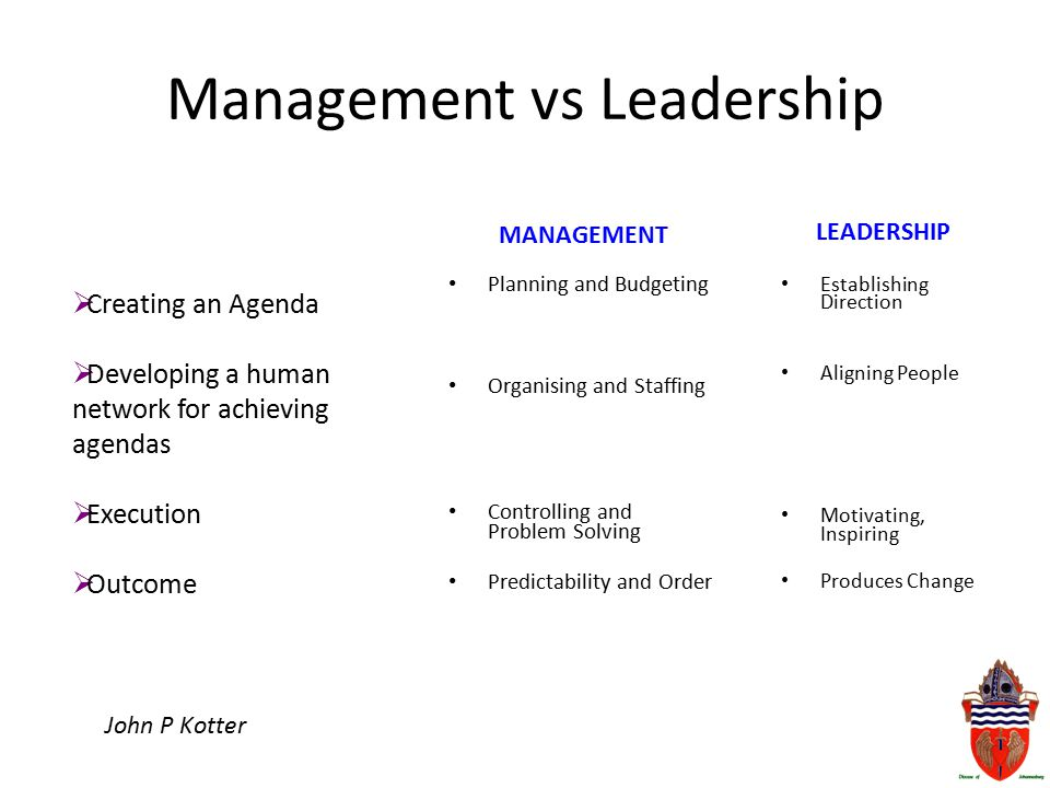 Management vs Leadership Planning and Budgeting Organising and Staffing Controlling and Problem Solving Predictability and Order Establishing Directio