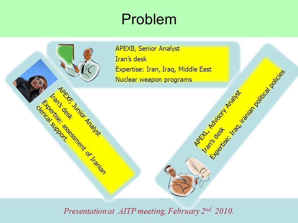 Problem Presentation at AITP meeting, February 2 nd 2010.