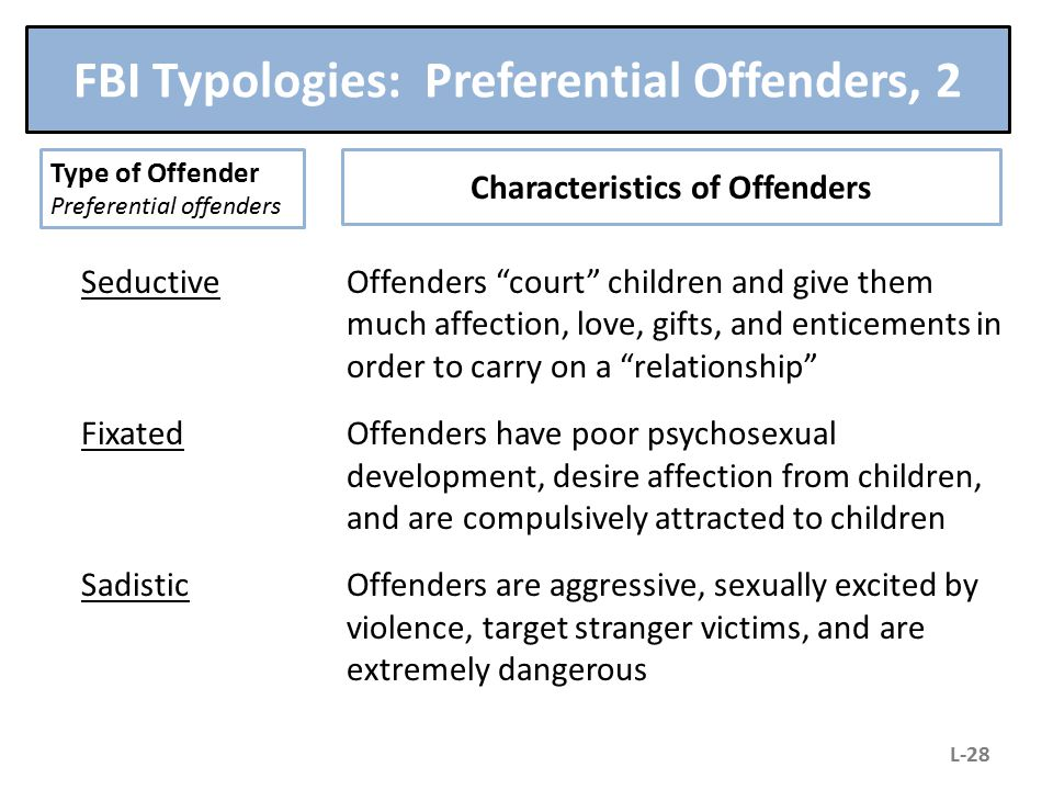 """FBI Typologies: Preferential Offenders, 2 Seductive Offenders """"court"""" children and give them much affection, love, gifts, and enticements in order to"""