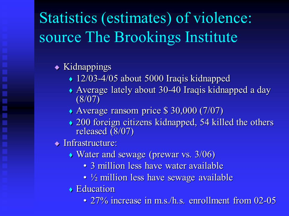 Statistics (estimates) of violence: source The Brookings Institute  Kidnappings  12/03-4/05 about 5000 Iraqis kidnapped  Average lately about 30-40