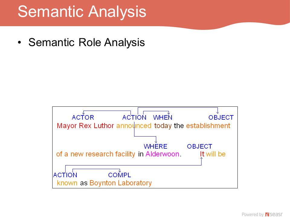 Semantic Analysis Semantic Role Analysis