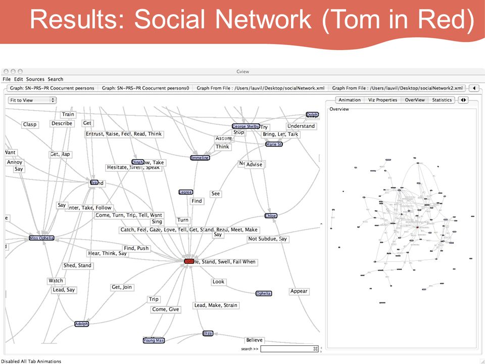 Results: Social Network (Tom in Red)