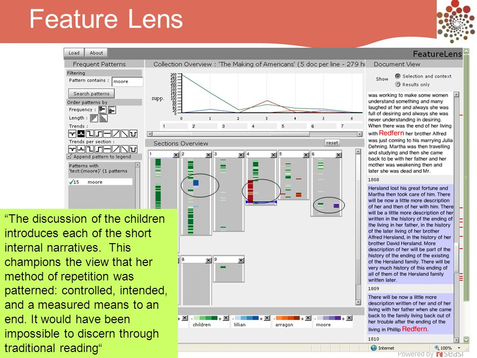 Feature Lens The discussion of the children introduces each of the short internal narratives.