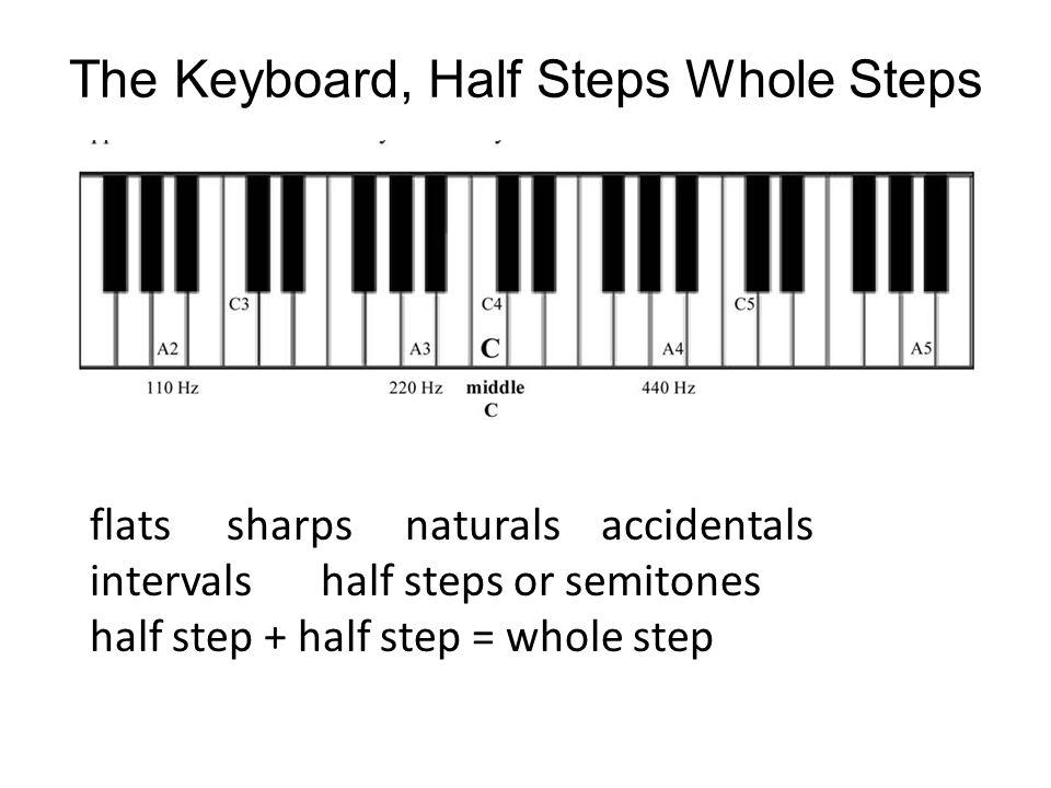 The Keyboard, Half Steps Whole Steps flats sharpsnaturals accidentals intervals half steps or semitones half step + half step = whole step