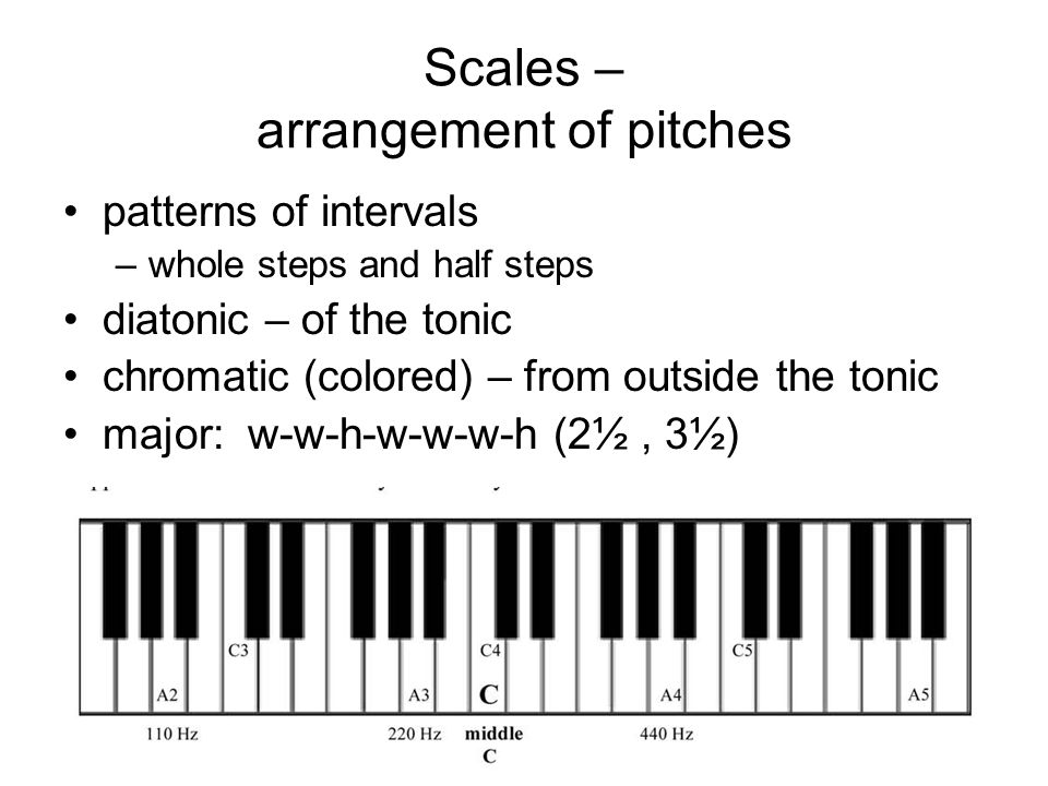 Scales – arrangement of pitches patterns of intervals –whole steps and half steps diatonic – of the tonic chromatic (colored) – from outside the tonic major: w-w-h-w-w-w-h (2½, 3½)