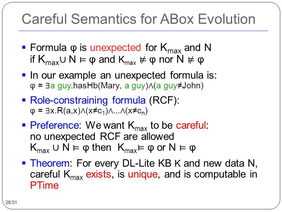 Careful Semantics for ABox Evolution  Formula φ is unexpected for K max and N if K max ∪ N ⊨ φ and K max ⊭ φ nor N ⊭ φ  In our example an unexpected formula is: φ = ∃ a guy.hasHb(Mary, a guy) ∧ (a guy≠John)  Role-constraining formula (RCF): φ = ∃ x.R(a,x) ∧ (x≠c 1 ) ∧...