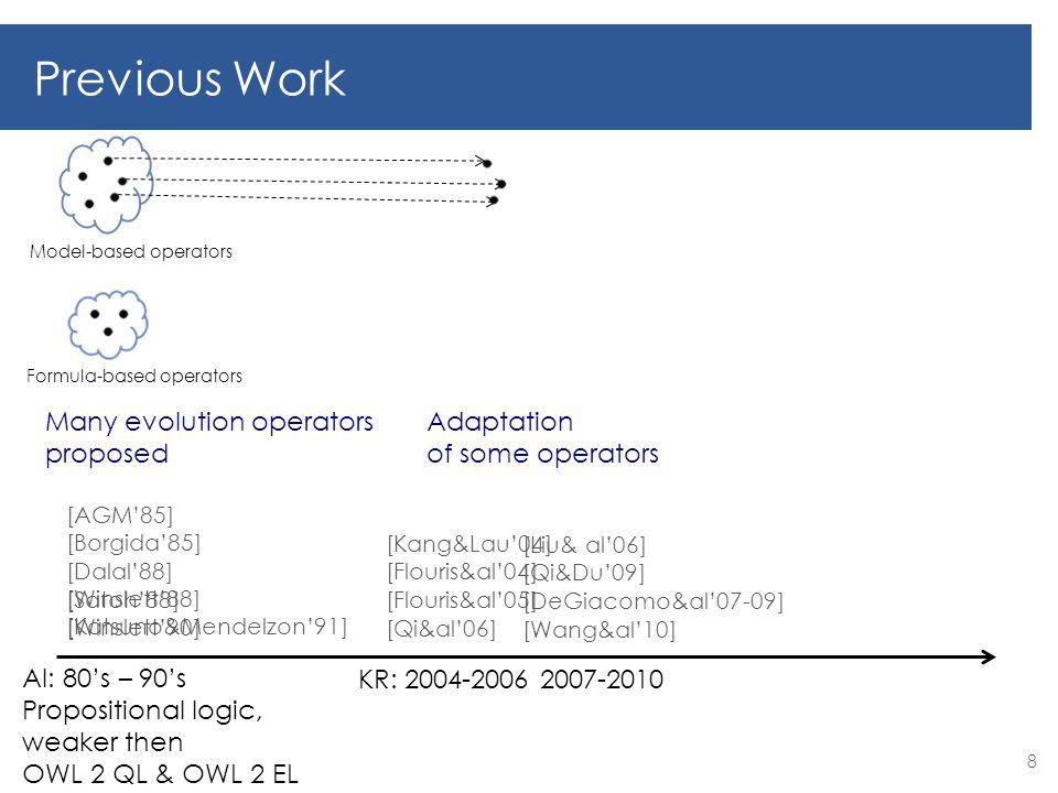 8 Previous Work AI: 80's – 90's Propositional logic, weaker then OWL 2 QL & OWL 2 EL KR: 2004-20062007-2010 [AGM'85] [Borgida'85] [Dalal'88] [Satoh'88] [Winslett'90] Many evolution operators proposed [Winslett'88] [Katsuno&Mendelzon'91] Model-based operators Formula-based operators [Kang&Lau'04] [Flouris&al'04] [Flouris&al'05] [Qi&al'06] [Liu& al'06] [Qi&Du'09] [DeGiacomo&al'07-09] [Wang&al'10] Adaptation of some operators