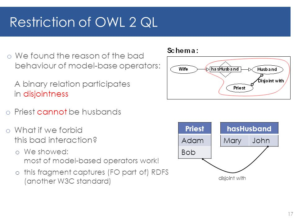 17 Restriction of OWL 2 QL o We found the reason of the bad behaviour of model-base operators: A binary relation participates in disjointness o Priest cannot be husbands o What if we forbid this bad interaction.