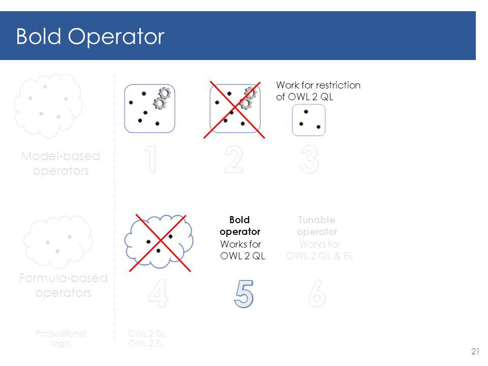Works for OWL 2 QL & EL Tunable operator Formula-based operators Model-based operators Bold Operator Propositional logic OWL 2 QL OWL 2 EL 21 Work for restriction of OWL 2 QL Works for OWL 2 QL Bold operator