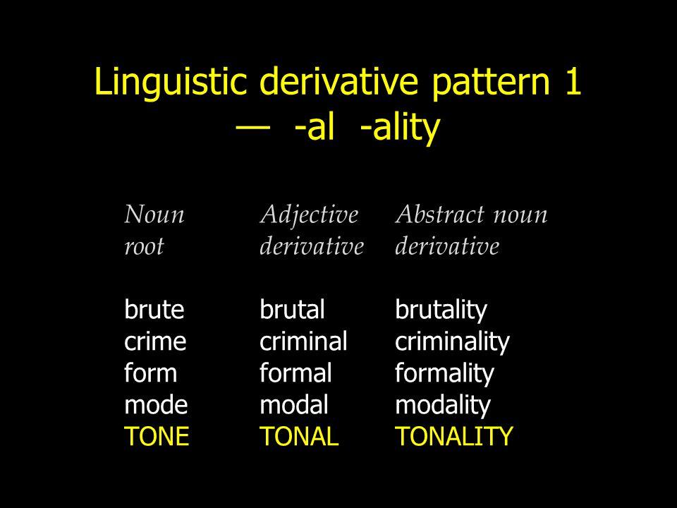 Linguistic derivative pattern 1 — -al -ality NounAdjectiveAbstract noun rootderivativederivative brutebrutalbrutality crimecriminalcriminality formformalformality modemodalmodality TONETONALTONALITY