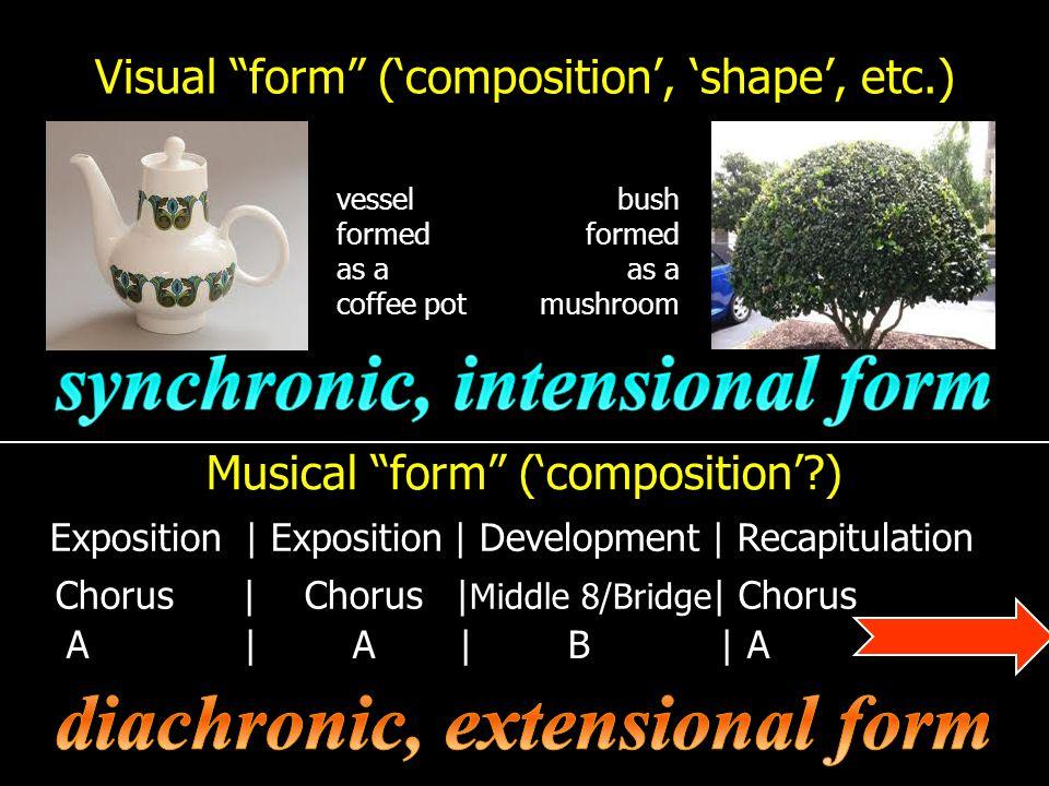Visual form ('composition', 'shape', etc.) Musical form ('composition' ) Exposition | Exposition | Development | Recapitulation Chorus | Chorus | Middle 8/Bridge | Chorus A | A | B | A vessel formed as a coffee pot bush formed as a mushroom