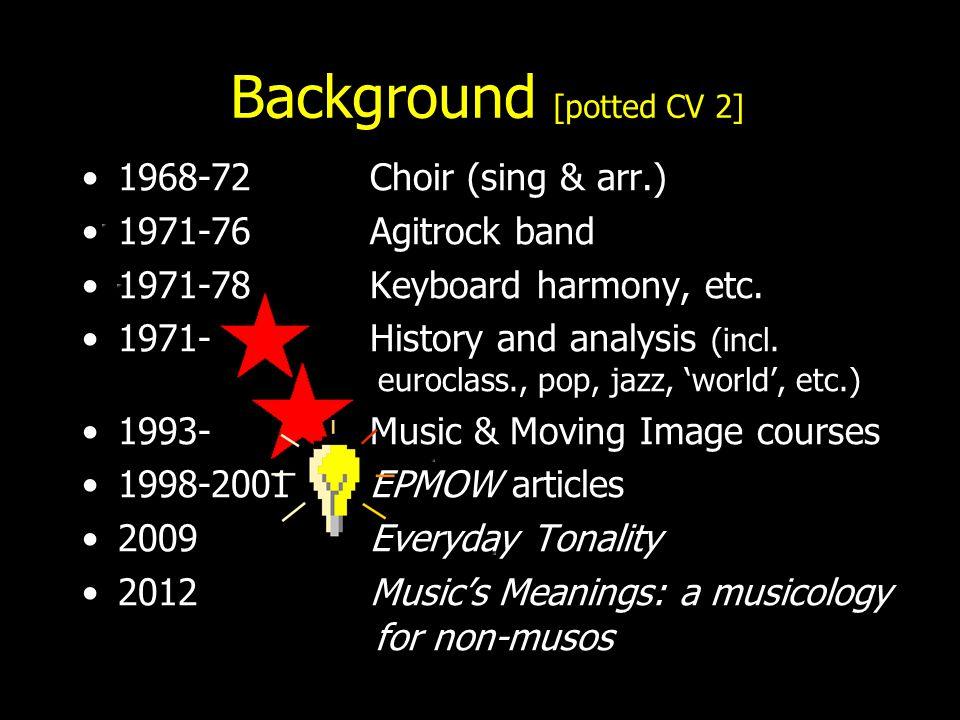 Background [potted CV 2] 1968-72 Choir (sing & arr.) 1971-76Agitrock band 1971-78Keyboard harmony, etc.
