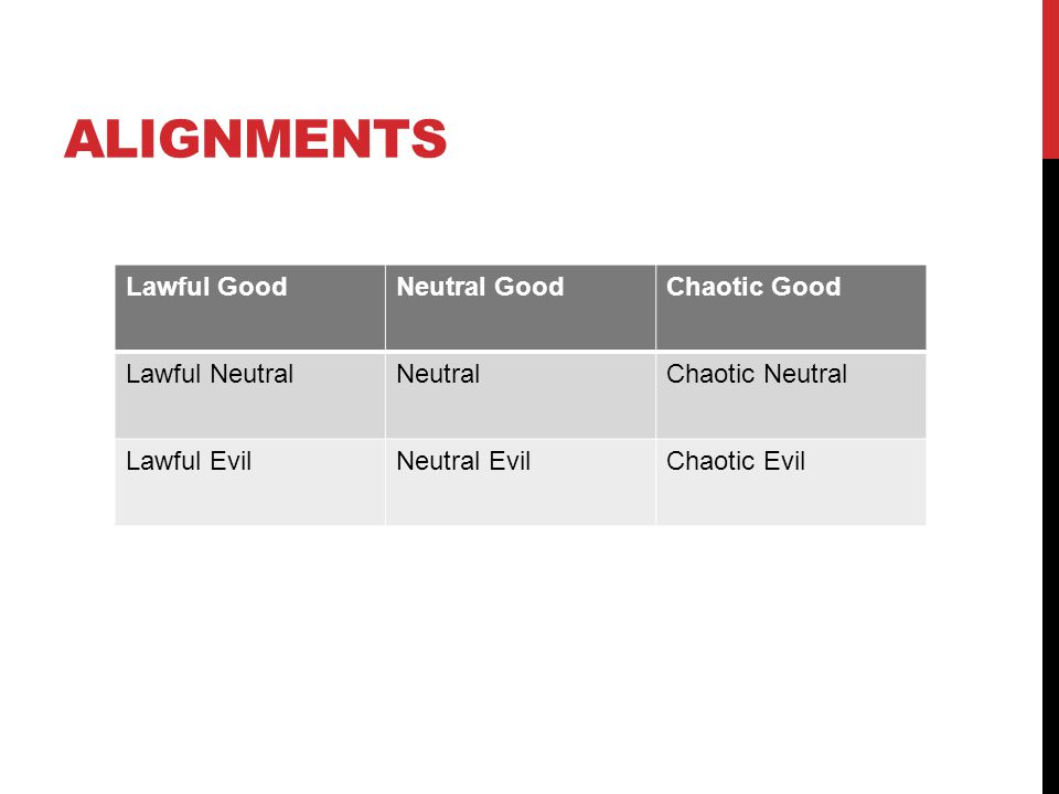 ALIGNMENTS Lawful GoodNeutral GoodChaotic Good Lawful NeutralNeutralChaotic Neutral Lawful EvilNeutral EvilChaotic Evil