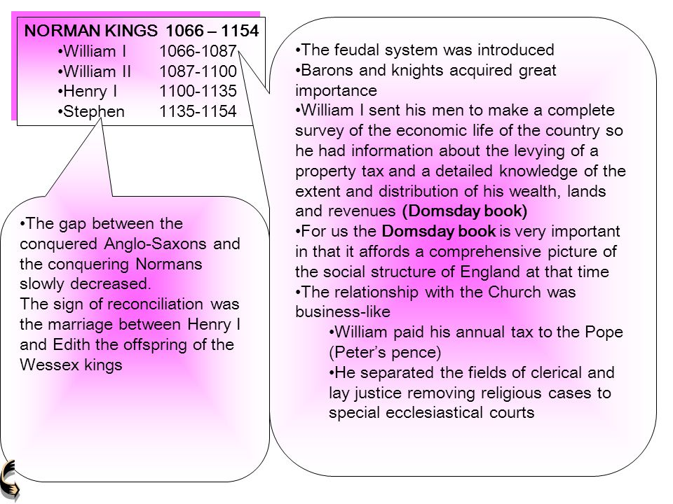 NORMAN KINGS 1066 – 1154 William I1066-1087 William II1087-1100 Henry I1100-1135 Stephen1135-1154 NORMAN KINGS 1066 – 1154 William I1066-1087 William