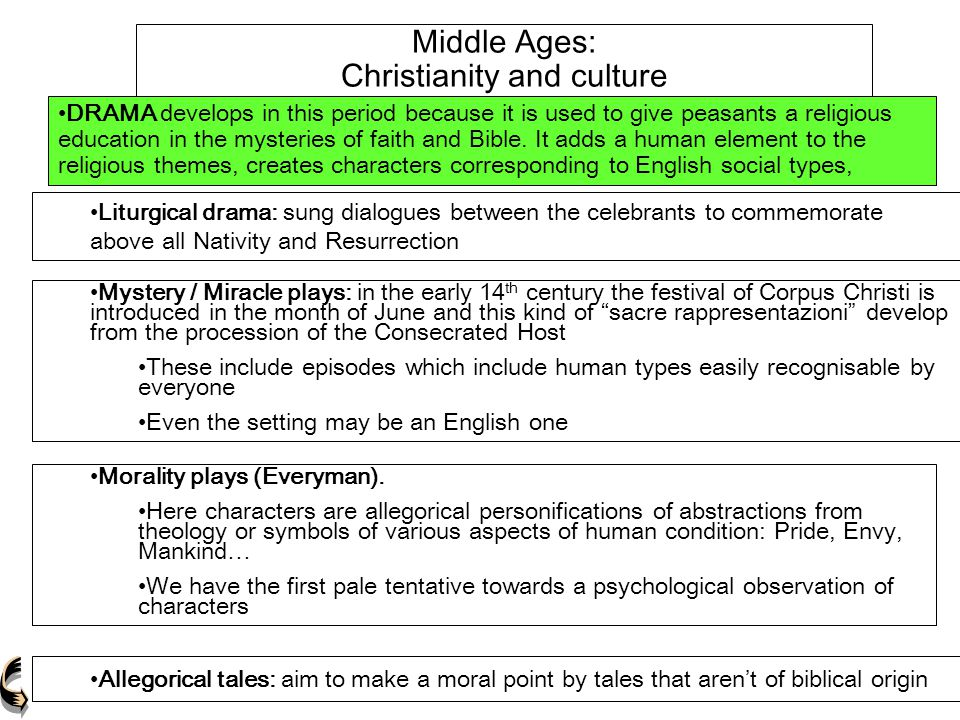 Middle Ages: Christianity and culture DRAMA develops in this period because it is used to give peasants a religious education in the mysteries of fait