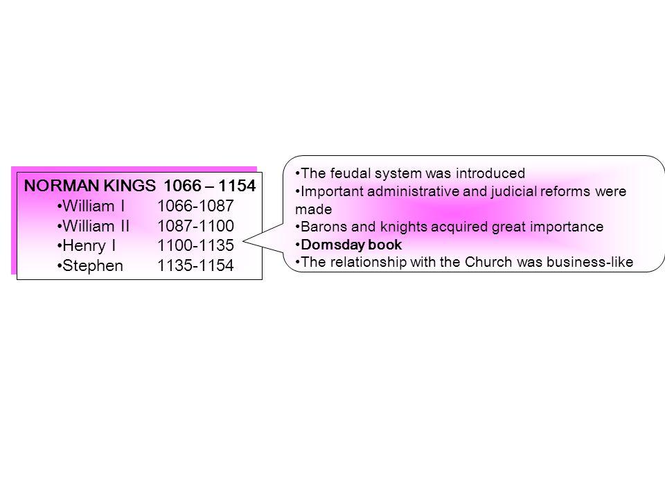 NORMAN KINGS 1066 – 1154 William I1066-1087William I1066-1087 William II1087-1100William II1087-1100 Henry I1100-1135Henry I1100-1135 Stephen1135-1154