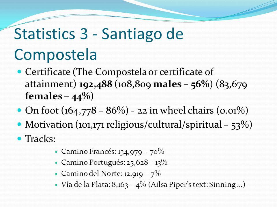 Statistics 3 - Santiago de Compostela Certificate (The Compostela or certificate of attainment) 192,488 (108,809 males – 56%) (83,679 females – 44%) O