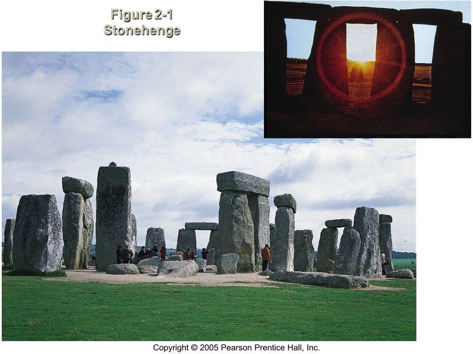 Figure 2-1 Stonehenge