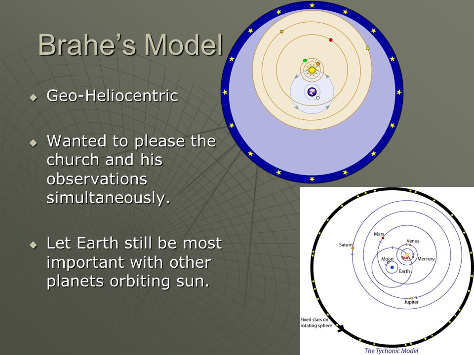 Brahe's Model  Geo-Heliocentric  Wanted to please the church and his observations simultaneously.