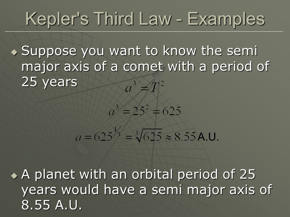Kepler s Third Law - Examples  Suppose you want to know the semi major axis of a comet with a period of 25 years  A planet with an orbital period of 25 years would have a semi major axis of 8.55 A.U.