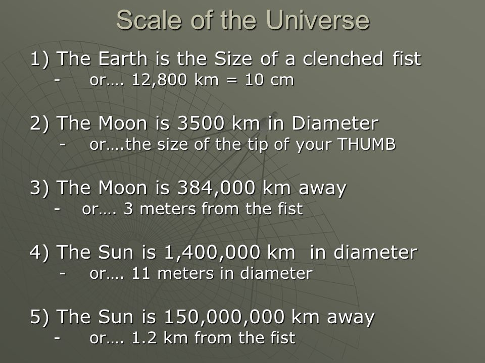 Scale of the Universe 1) The Earth is the Size of a clenched fist - or….