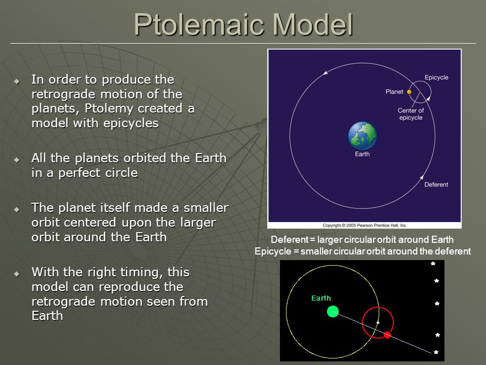 Ptolemaic Model  In Ptolemy s complete model, each planet had its own orbit around the Earth with its own epicycle By changing the period of the orbit and the epicycle, the model could match observations relatively wellBy changing the period of the orbit and the epicycle, the model could match observations relatively well  The Sun and the Moon traveled around the Earth in perfect circles  The entire model was composed of more than 80 circles and was very complicated Simplified Ptolemaic Model