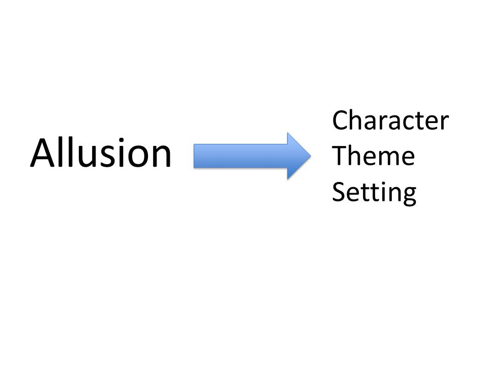Allusion Character Theme Setting