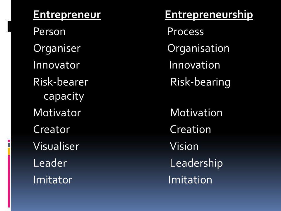 Entrepreneur Entrepreneurship Person Process Organiser Organisation Innovator Innovation Risk-bearer Risk-bearing capacity Motivator Motivation Creato