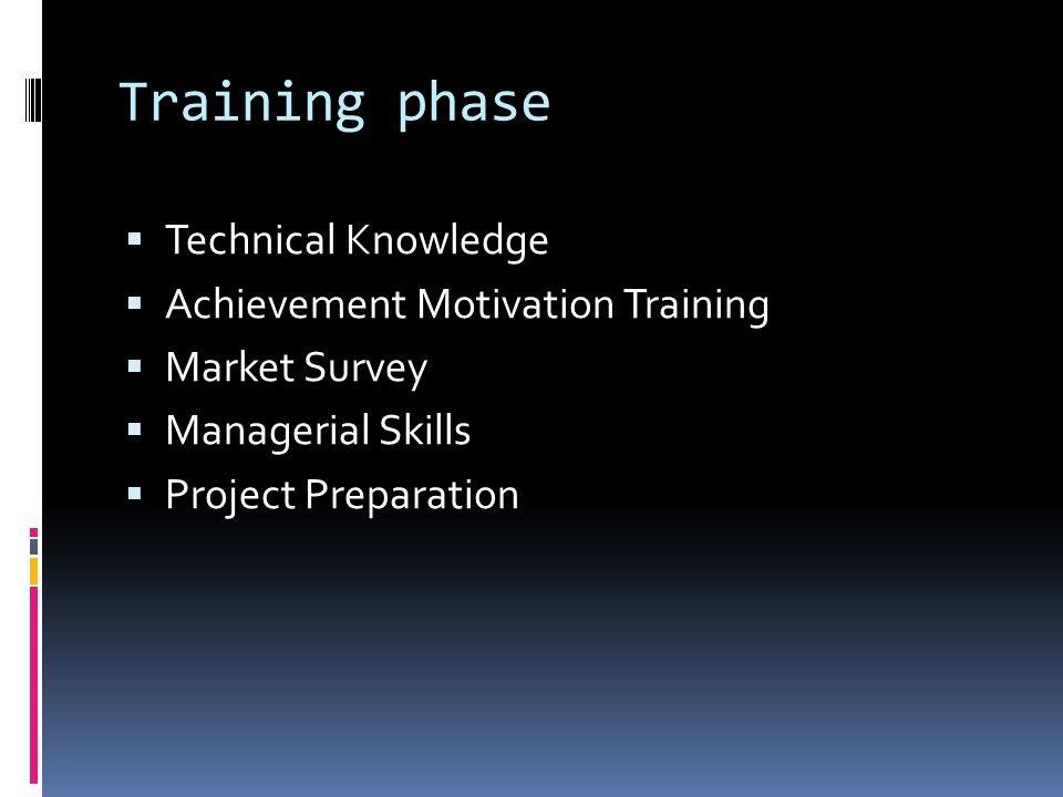 Training phase  Technical Knowledge  Achievement Motivation Training  Market Survey  Managerial Skills  Project Preparation