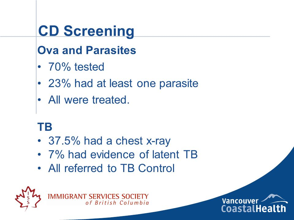 CD Screening Ova and Parasites 70% tested 23% had at least one parasite All were treated.