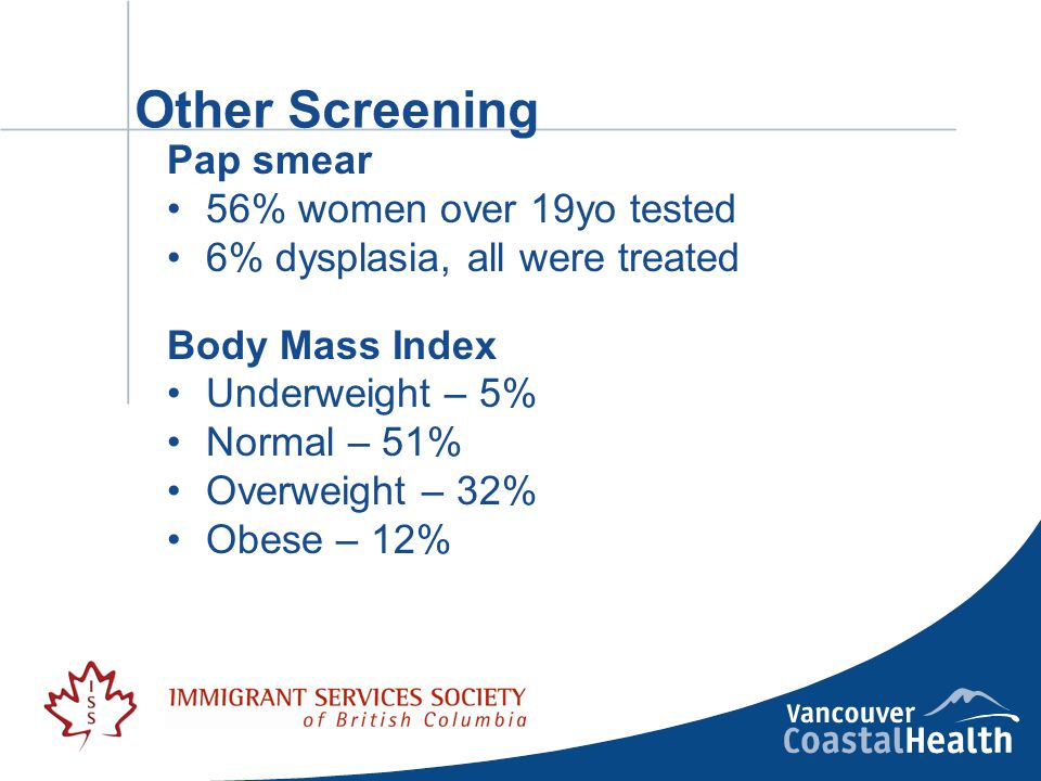 Other Screening Pap smear 56% women over 19yo tested 6% dysplasia, all were treated Body Mass Index Underweight – 5% Normal – 51% Overweight – 32% Obese – 12%